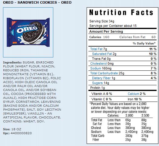 Chocolate Chip Oreo Cookies Nutrition
